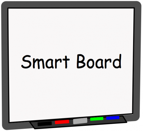 Rabbi Stern Gets the Smartboard to Work