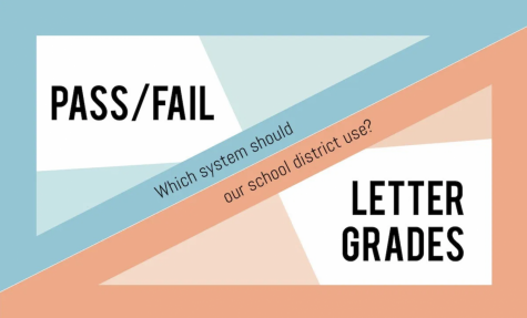 Second Semester Grading: How Does Ramaz Compare?
