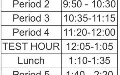 A New Schedule - Again!